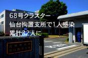 仙台拘置支所32