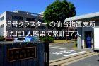 仙台拘置支所37
